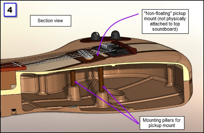 CAD-view
